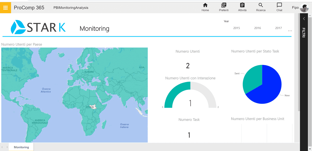 Monitoring GRC